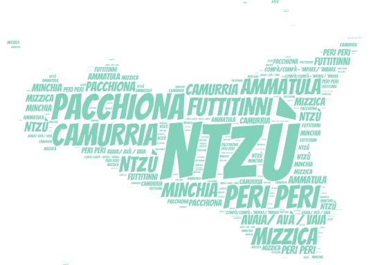 Parole siciliane da conoscere