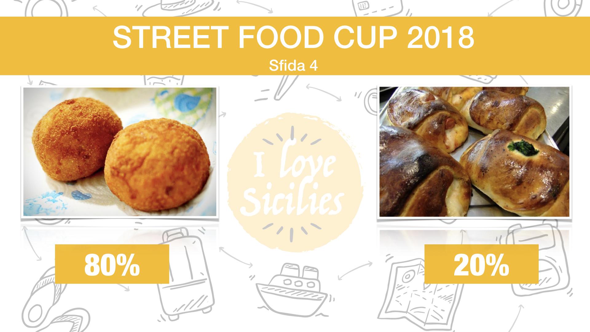 Migliore street food siciliano